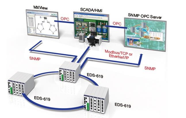 Quản lý mạng máy tính - K41 (Free Access)
